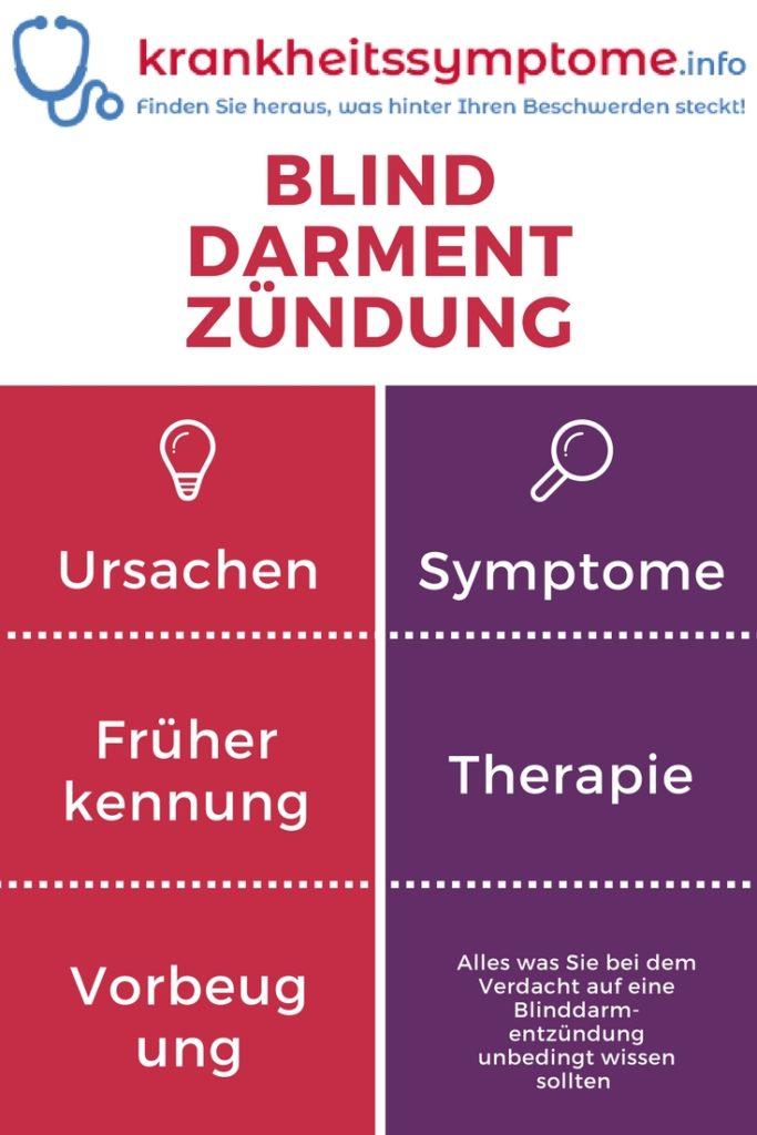 Alles was Sie bei dem Verdacht auf eine Blinddarmentzündung wissen sollten - Ursachen, Symptome, Risiken, Vorbeugen und Heilung