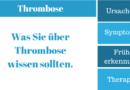 Thrombose: Ursachen, Symptome, Früherkennung und Therapie